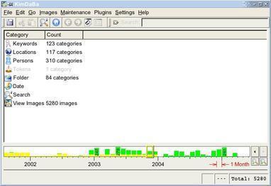 KPhotoAlbum : Home | Fotografia e Linux | Scoop.it