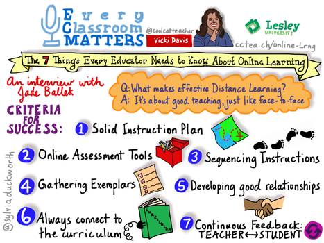 7 Things Educators Need to Know About Online Learning | Learning space for teachers | Scoop.it
