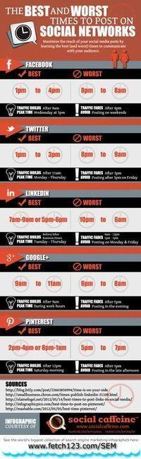 Social Media | Digital & Marketing | Scoop.it