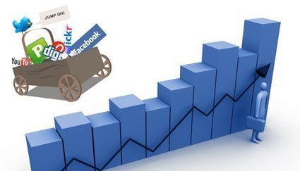 Five Steps to Social Media Success | Design, Photography & Social Media | Scoop.it