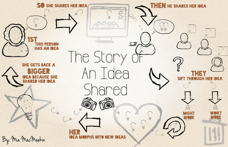 The Power of a Shared Idea | How Collaboration Can Keep Your L>C | Scoop.it