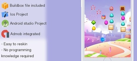 Candy Jump Game Source Code | Buy and Sell Apps