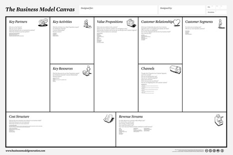Comment créer un business model web - grainedigitale.com | Business Model Generation Canvas | Scoop.it