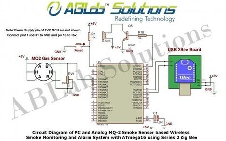 PC and Analog MQ-2 Smoke Sensor based Wireless