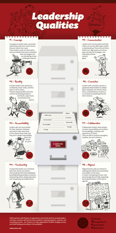 Awesome Poster Featuring The 8 Leadership Qualities ~ Educational Technology and Mobile Learning | Google Trips | Scoop.it
