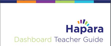 Hapara In Igeneration 21st Century Education Pedagogy Digital