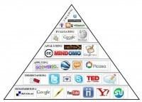 Visual Blooms Web 2.0Taxonomy | Edtech PK-12 | Scoop.it