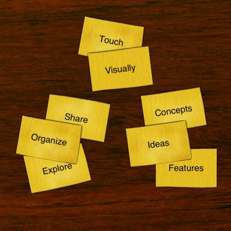 Best Mind-Mapping Apps - A Listly List | Education Apps and Ideas | Scoop.it