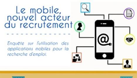 Recrutement 2.0 : état des lieux du mobile | Marketing et management | Scoop.it