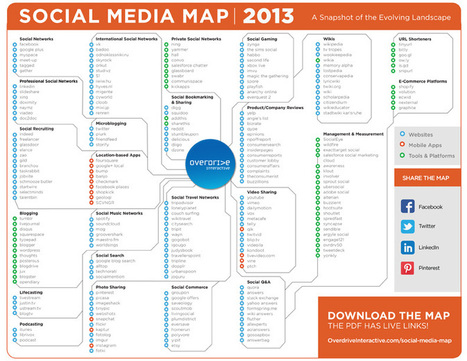 Social Media Map - by Overdrive Interactive | curating your interests | Scoop.it