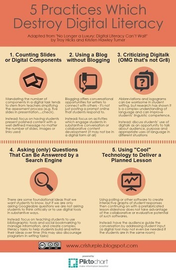 Live to Learn: Digital Literacy is Crucial for Reading and Writing Instruction | iPads and Other Tablets in Education | Scoop.it