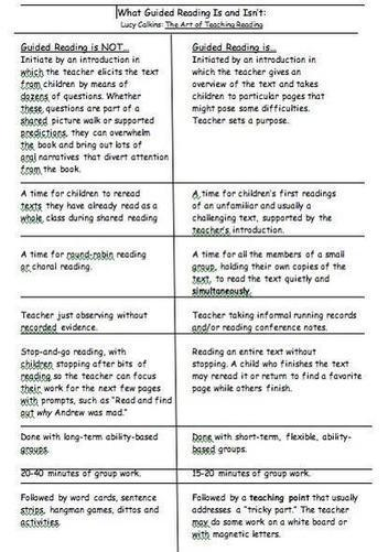 Twitter / khurdhorst: What guided reading is and ... | Early Childhood and Leadership Inspiration | Scoop.it