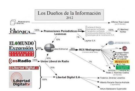 ¿Quién está detrás de los medios de comunicación en España? Infografía actualizada | estadísticas | Scoop.it