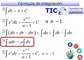 Integration Formulae (Part 4) | Mathematics learning | Scoop.it