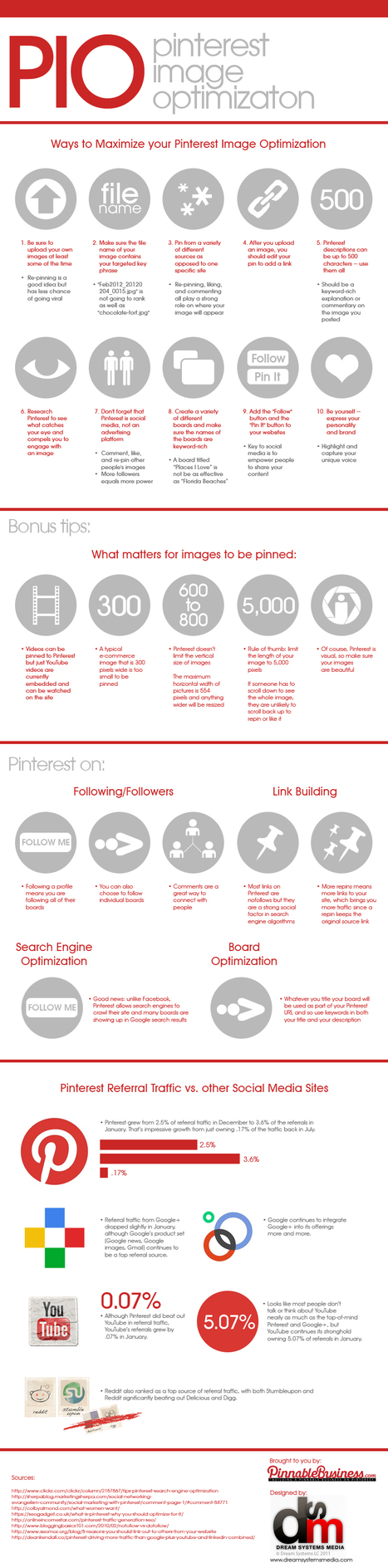 How to Make Images Stand Out on Pinterest [INFOGRAPHIC] | Cloud Central | Scoop.it