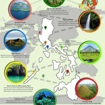 Top Tourist Spots in the Philippines: Natural Wonders | Visual.ly | Camping Outdoors | Scoop.it