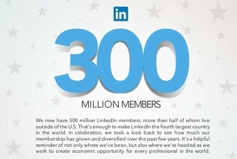 On An International And Mobile Push, LinkedIn Passes 300 Million Users - Marketing Land | Following the path of LinkedIn | Scoop.it