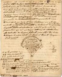 MA VIE MON ARGENT - Le marché des manuscrits en pleine explosion | Mon art | Scoop.it