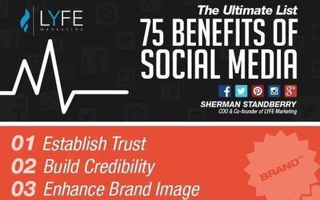 La lista de las 75 ventajas que aportan las Redes Sociales (infografía) | Utilización de Twitter la Educación | Scoop.it