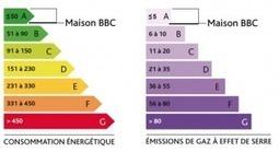 De la RT 2012 à la RBR 2020 : La future réglementation thermique - www.istablog.fr   architecture..., Maisons bois & bioclimatiques   Scoop.it