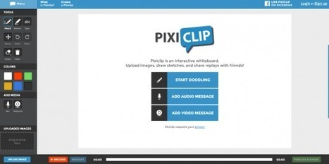 Practical Ed Tech Tip of the Week – Try Pixiclip for Creating Instructional Videos | Teaching and Learning in HE | Scoop.it
