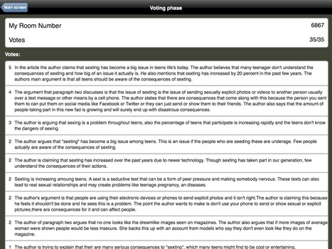 Literacy, Technology, Policy, Etc....A Blog: How I used Socrative for Writing Instruction   St. Patrick's Professional Learning Network   Scoop.it