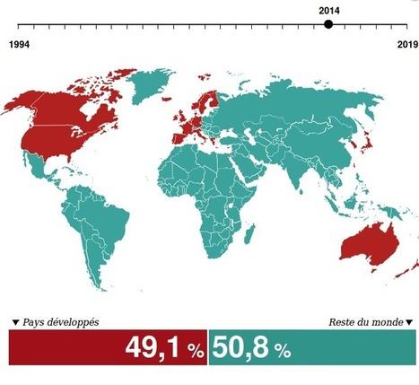 Les pays développés ne sont plus qu'à moitié riche | Intelligence | Scoop.it