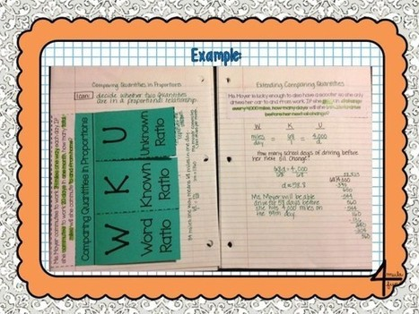 7 Reasons to Use Interactive Notebooks | Minds in Bloom | The Lead Learner is the Learning Leader | Scoop.it