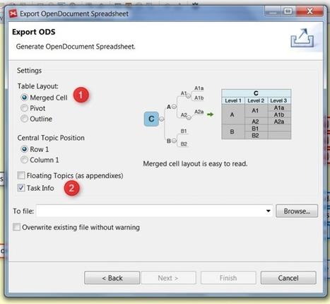 Test logiciel de mindmapping : XMind 6 beta Pro et gratuit   CARTOGRAPHIES   Scoop.it