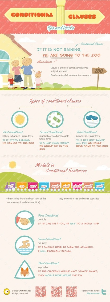 CONDITIONAL SENTENCES | English Stuff | Scoop.it