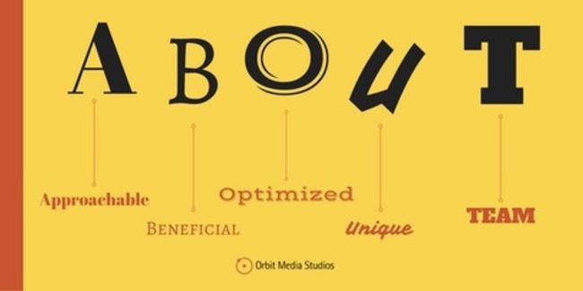 How to Write Your Website About Page: 5 Powerful Ideas for an Effective About Page | Orbit Media Studios | Redacción de contenidos, artículos seleccionados por Eva Sanagustin | Scoop.it