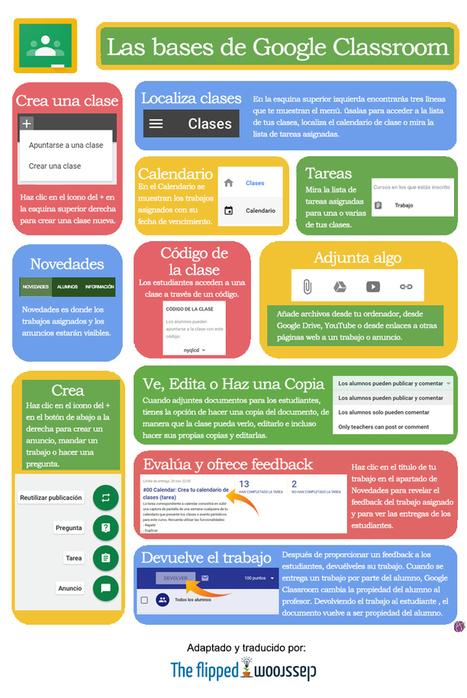 Las bases de Google Classroom | Con visión pedagógica: Recursos para el profesorado. | Scoop.it