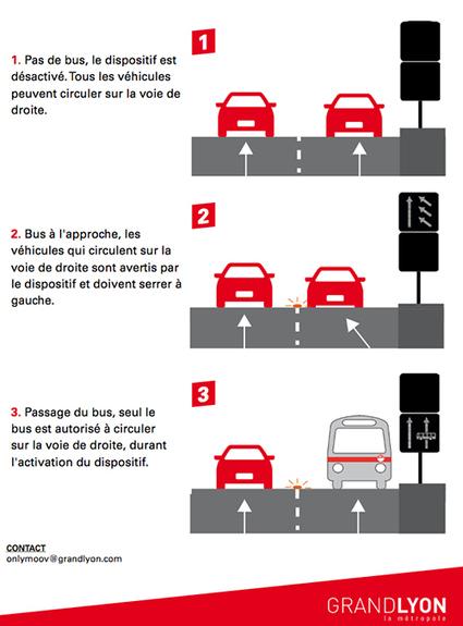 La Métropole de Lyon expérimente le couloir de bus dynamique | France Urbaine – métropoles, agglos et grandes villes | Déplacements-mobilités | Scoop.it