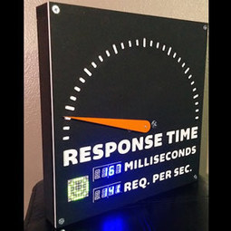 The Meter : Server response time meter | Arduino progz | Scoop.it