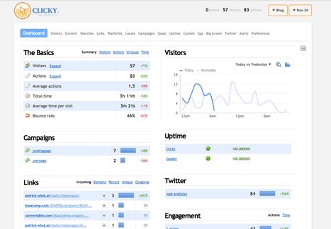 8 alternatives à Google Analytics - Marketing On The Beach | Communication digitale et stratégie de contenu éditorial | Scoop.it