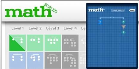 iSolveIt - MathScaled and MathSquared Apps | Apps for the Student-Centered Classroom | Scoop.it