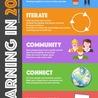 Modèles d'apprentissages
