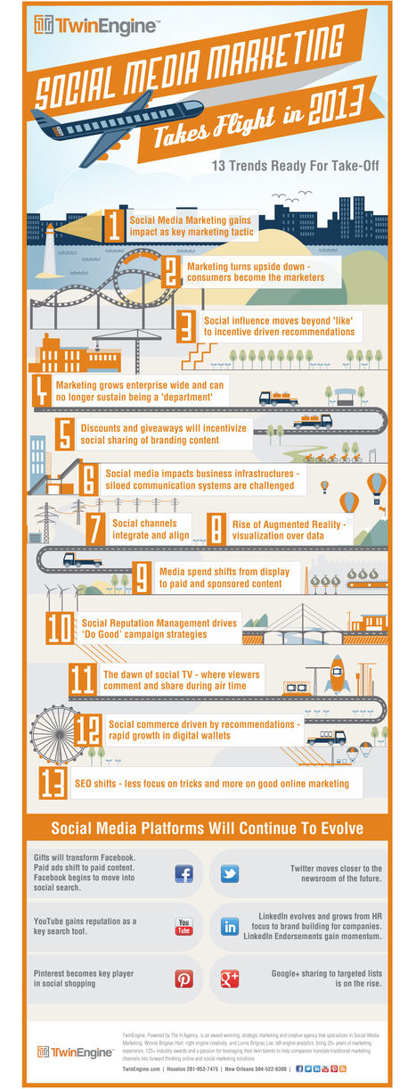 13 Trends in 2013: Social Media Marketing Takes Flight [INFOGRAPHIC] | Digital-News on Scoop.it today | Scoop.it