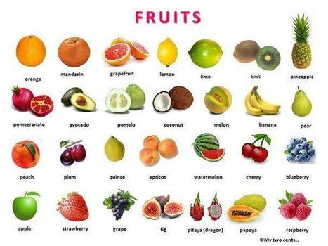 Top Fruit and Vegetables pictures learning English  JX45