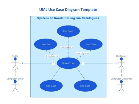 Uml Activity Diagrams Examples  System Analysi