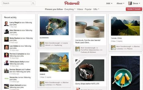 How To Use Pinterest For Marketing Research | The Perfect Storm Team | Scoop.it