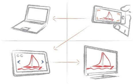 I Love User Experience – Designing for Context: The Multiscreen ... | Emotional Design | Scoop.it