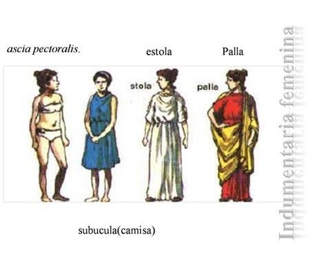 La indumentaria de las matronas romanas - Revista de Historia | Cultura Clásica 2.0 | Scoop.it
