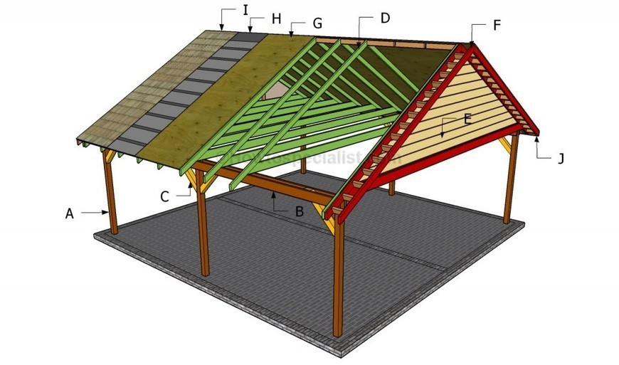 How to build a double carport howtospecialist for Double carport plans