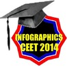 Infographics in the Classroom (Sue Hellman & Kelly Grogan)