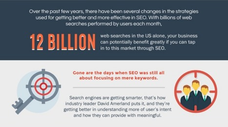 SEO Basics: The Six Most Important Things Marketers Need to Know [infographic]   HubSpot   SocialMoMojo Web   Scoop.it