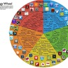 Creating the 21st Century Classroom