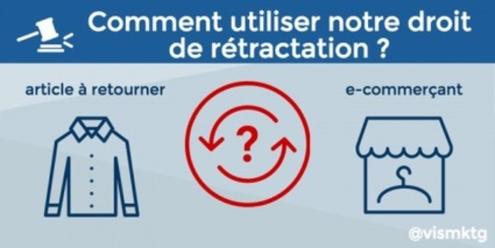 Droit de rétractation sur Internet : que nous dit la loi ? | Solutions locales | Scoop.it