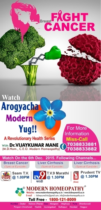 best homeopathy treatment in ratnagiri' in Modern Homeopathy