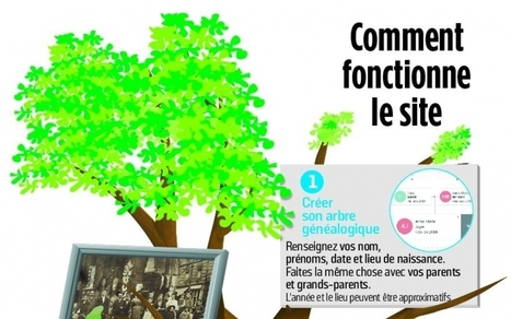 Filae : mes ancêtres en un clic -Le Parisien | Nos Racines | Scoop.it